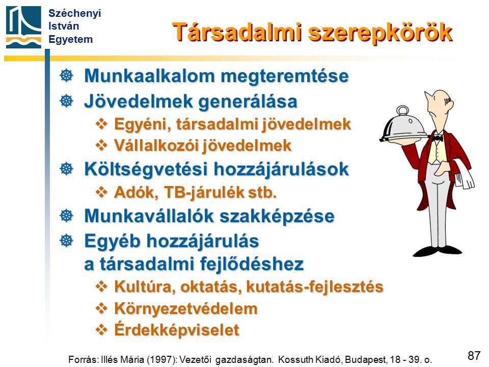 Széchenyi István Egyetem 87 Forrás: Illés Mária (1997): Vezetői gazdaságtan. Kossuth Kiadó, Budapest, 18 - 39. o. Társadalmi szerepkörök  Munkaalkalo