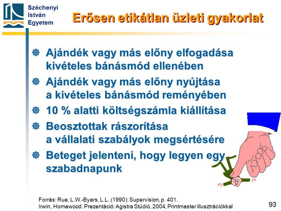Széchenyi István Egyetem 93 Erősen etikátlan üzleti gyakorlat  Ajándék vagy más előny elfogadása kivételes bánásmód ellenében  Ajándék vagy más előn