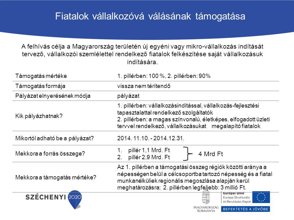 Széchenyi 2020 új programozási időszak, új arculat bevezetése 2014.