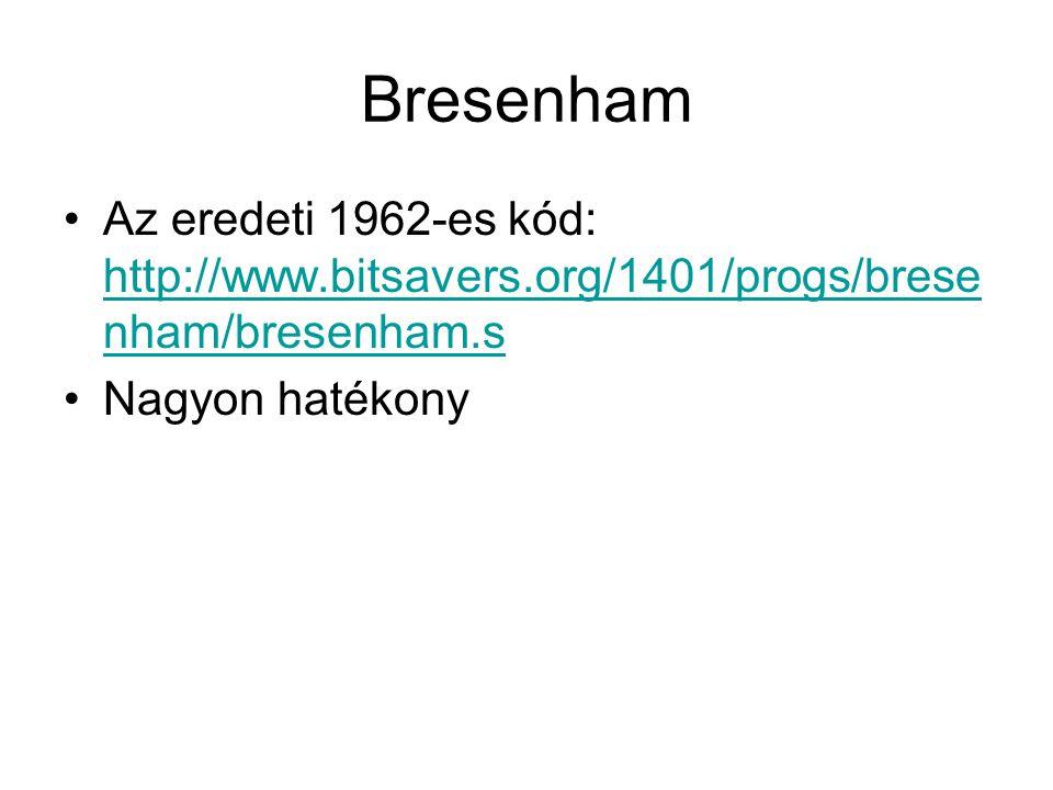 Bresenham Az eredeti 1962-es kód: http://www.bitsavers.org/1401/progs/brese nham/bresenham.s http://www.bitsavers.org/1401/progs/brese nham/bresenham.s Nagyon hatékony