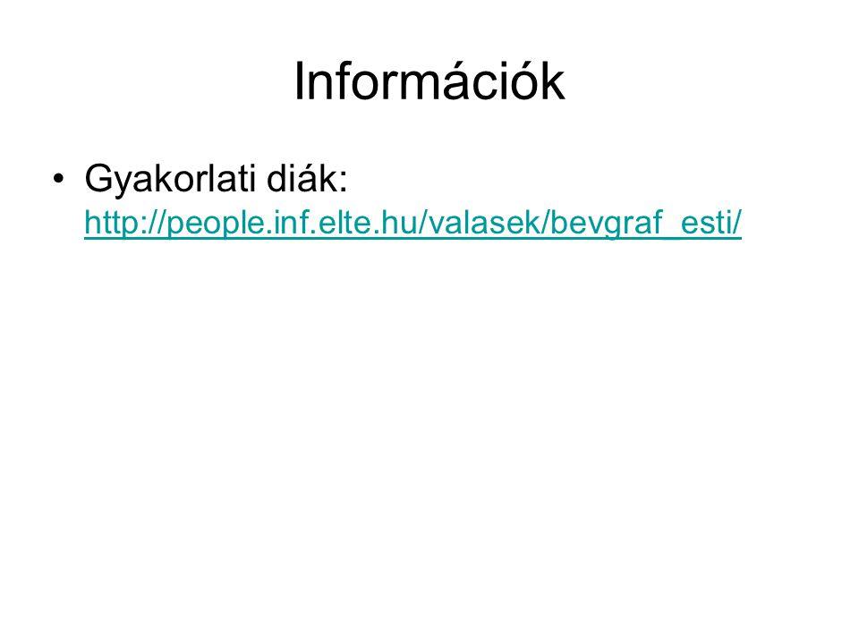 Információk Gyakorlati diák: http://people.inf.elte.hu/valasek/bevgraf_esti/ http://people.inf.elte.hu/valasek/bevgraf_esti/