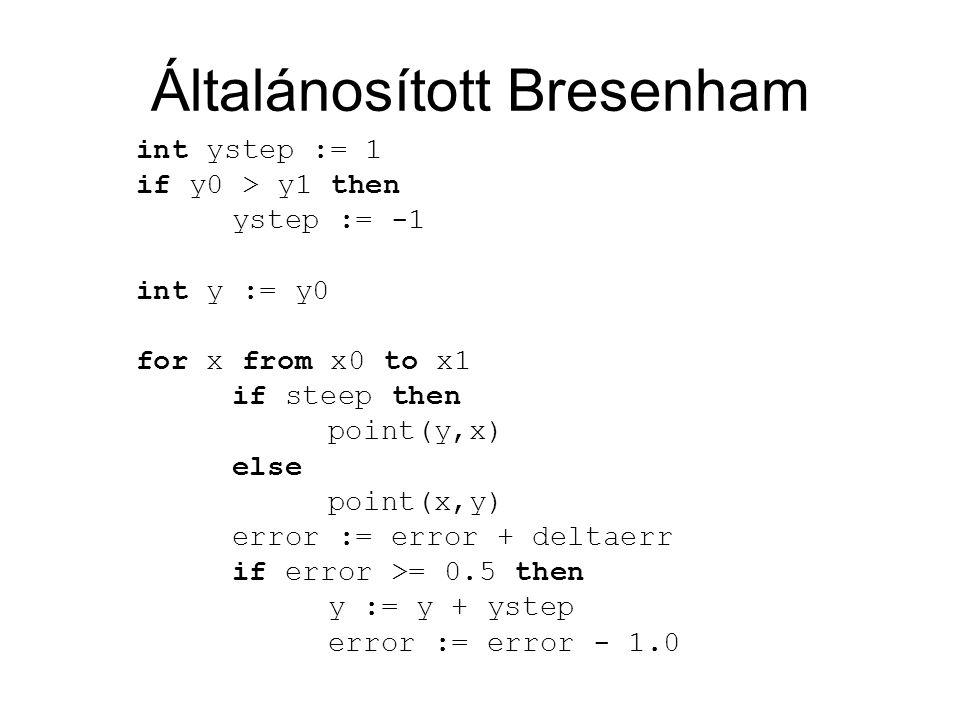 Feladat 1 Készítsük el az általánosított Bresenham eljárást Processing-ben!
