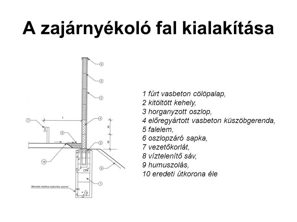A zajárnyékoló fal kialakítása 1 fúrt vasbeton cölöpalap, 2 kitöltött kehely, 3 horganyzott oszlop, 4 előregyártott vasbeton küszöbgerenda, 5 falelem, 6 oszlopzáró sapka, 7 vezetőkorlát, 8 víztelenítő sáv, 9 humuszolás, 10 eredeti útkorona éle