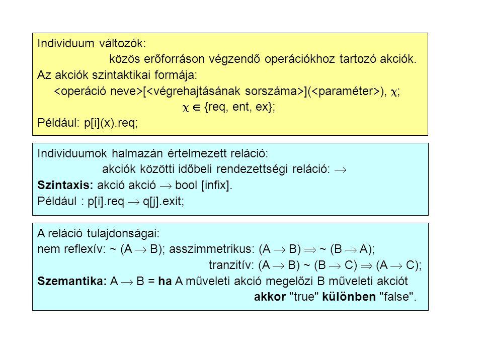 Individuum változók: közös erőforráson végzendő operációkhoz tartozó akciók.
