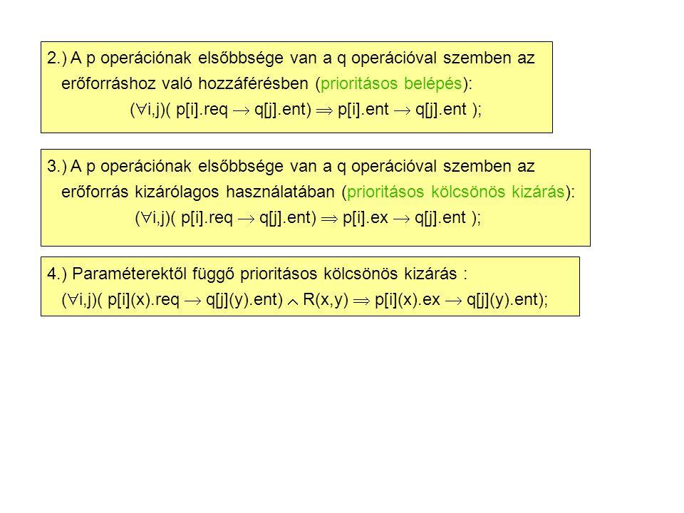 2.) A p operációnak elsőbbsége van a q operációval szemben az erőforráshoz való hozzáférésben (prioritásos belépés): (  i,j)( p[i].req  q[j].ent)  p[i].ent  q[j].ent ); 3.) A p operációnak elsőbbsége van a q operációval szemben az erőforrás kizárólagos használatában (prioritásos kölcsönös kizárás): (  i,j)( p[i].req  q[j].ent)  p[i].ex  q[j].ent ); 4.) Paraméterektől függő prioritásos kölcsönös kizárás : (  i,j)( p[i](x).req  q[j](y).ent)  R(x,y)  p[i](x).ex  q[j](y).ent);