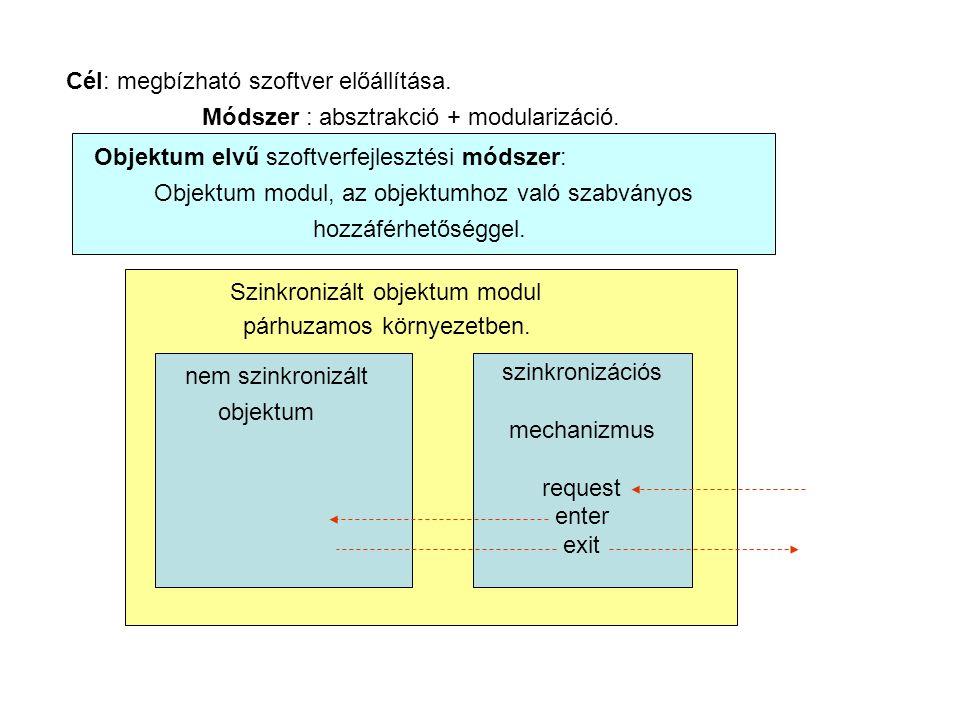 Az objektumon végzendő operációk fázisai: request enter exit Állapot az objektum létezésének egy feltételnek eleget tevő szakasza.