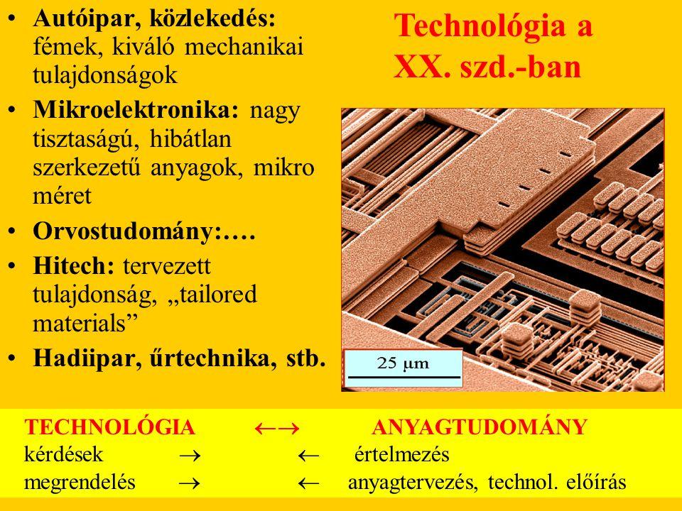 Autóipar, közlekedés: fémek, kiváló mechanikai tulajdonságok Mikroelektronika: nagy tisztaságú, hibátlan szerkezetű anyagok, mikro méret Orvostudomány