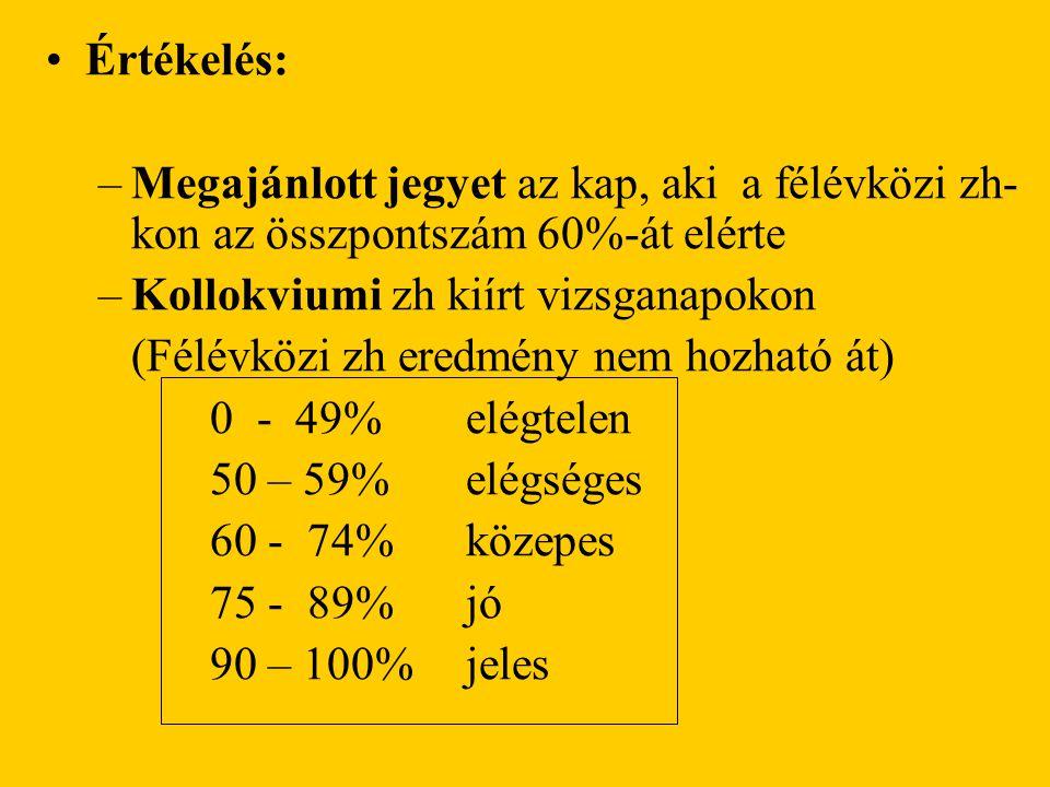 Értékelés: –Megajánlott jegyet az kap, aki a félévközi zh- kon az összpontszám 60%-át elérte –Kollokviumi zh kiírt vizsganapokon (Félévközi zh eredmén