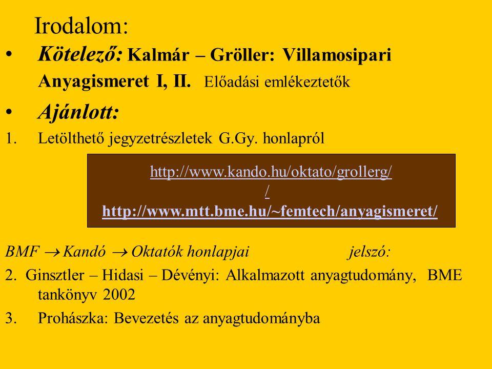 Irodalom: Kötelező: Kalmár – Gröller: Villamosipari Anyagismeret I, II. Előadási emlékeztetők Ajánlott: 1.Letölthető jegyzetrészletek G.Gy. honlapról
