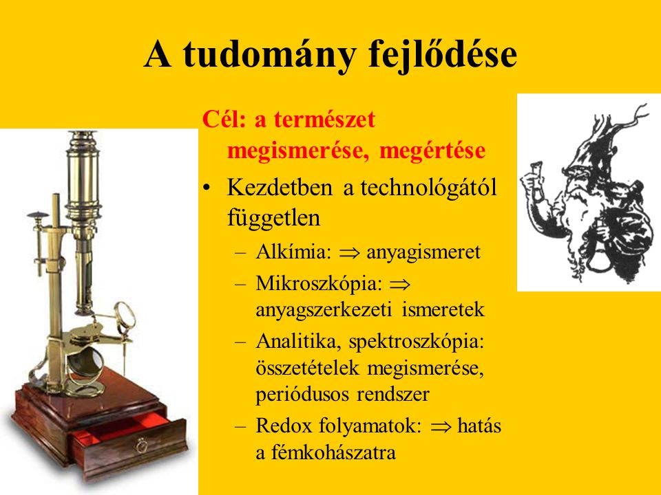 A tudomány fejlődése Cél: a természet megismerése, megértése Kezdetben a technológától független –Alkímia:  anyagismeret –Mikroszkópia:  anyagszerke