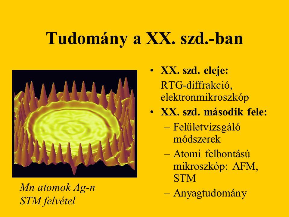 Tudomány a XX. szd.-ban XX. szd. eleje: RTG-diffrakció, elektronmikroszkóp XX. szd. második fele: –Felületvizsgáló módszerek –Atomi felbontású mikrosz