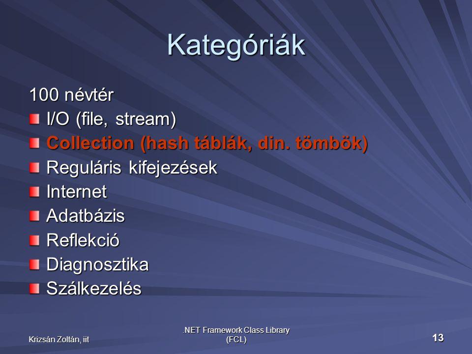 Krizsán Zoltán, iit.NET Framework Class Library (FCL) 13 Kategóriák 100 névtér I/O (file, stream) Collection (hash táblák, din.