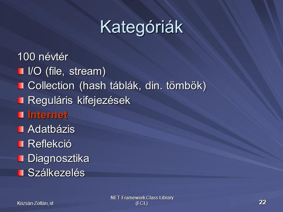 Krizsán Zoltán, iit.NET Framework Class Library (FCL) 22 Kategóriák 100 névtér I/O (file, stream) Collection (hash táblák, din.