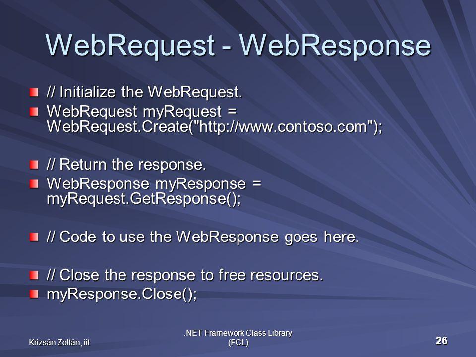 Krizsán Zoltán, iit.NET Framework Class Library (FCL) 26 WebRequest - WebResponse // Initialize the WebRequest.
