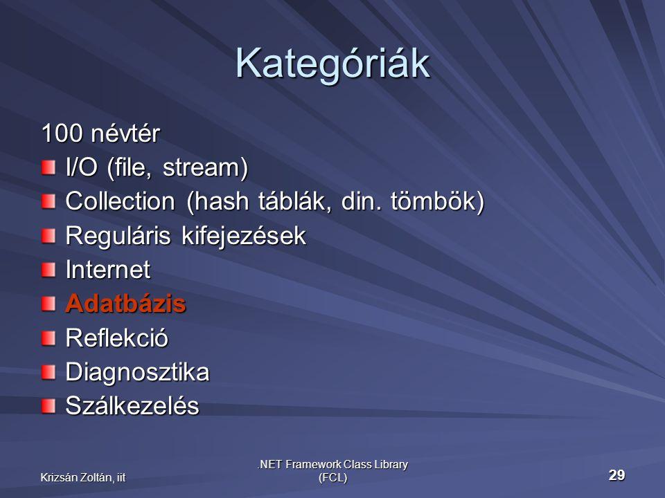 Krizsán Zoltán, iit.NET Framework Class Library (FCL) 29 Kategóriák 100 névtér I/O (file, stream) Collection (hash táblák, din.