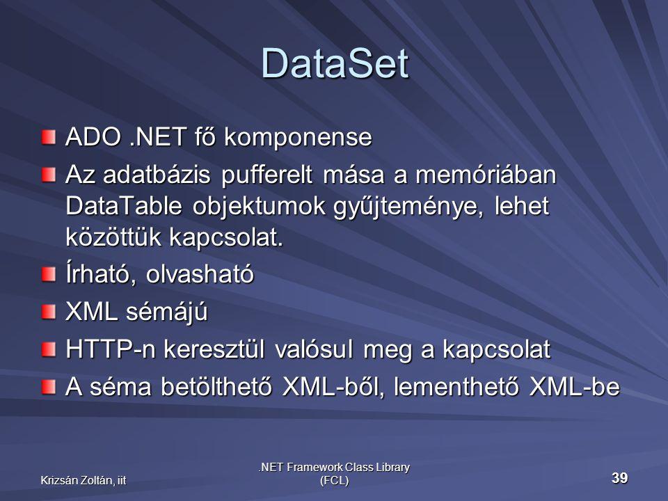 Krizsán Zoltán, iit.NET Framework Class Library (FCL) 39 DataSet ADO.NET fő komponense Az adatbázis pufferelt mása a memóriában DataTable objektumok gyűjteménye, lehet közöttük kapcsolat.