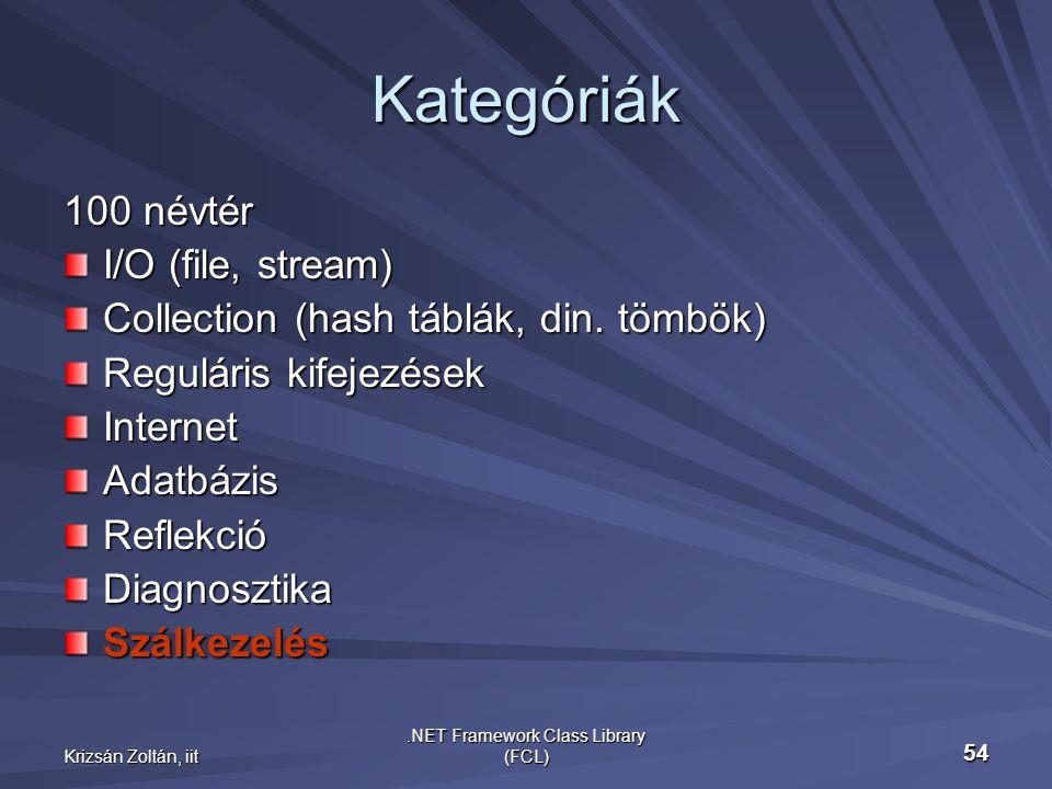 Krizsán Zoltán, iit.NET Framework Class Library (FCL) 54 Kategóriák 100 névtér I/O (file, stream) Collection (hash táblák, din.