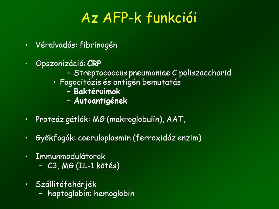 16 Akut- fázis fehérjék emelkedés csökkenés C3, Bf, coeruloplazmin –1.5-2X  1antitripszin, haptoglobulin, 2-4 X fibrinogén C1inhibitor- 6-8X CRP, SAA -100- 1000X !!!!.
