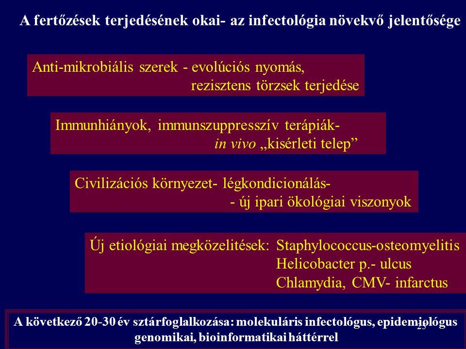 24 A téma aktualitása Antibiotikum rezisztencia Biológiai hadviselés 1980~2007: ~40 betegség okozó faj.