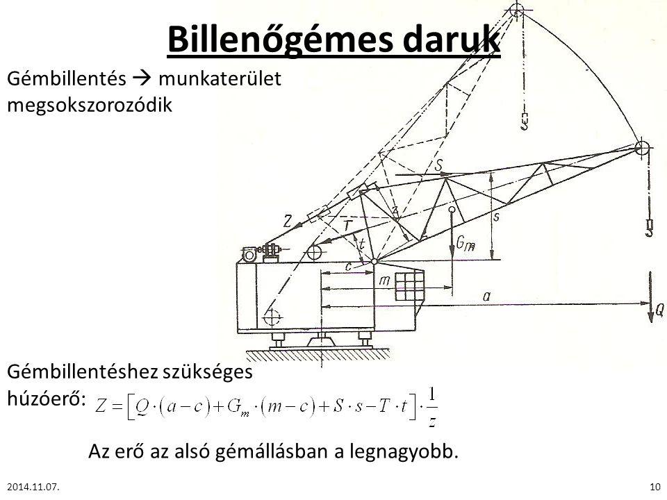 Billenőgémes daruk 2014.11.07.10 Gémbillentés  munkaterület megsokszorozódik Gémbillentéshez szükséges húzóerő: Az erő az alsó gémállásban a legnagyo