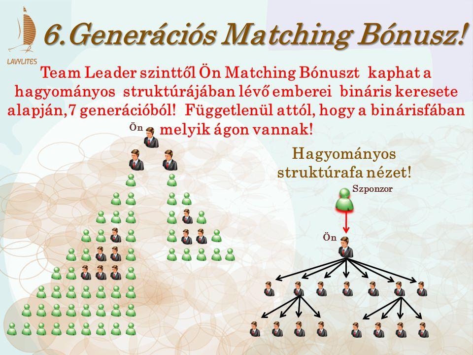 6.Generációs Matching Bónusz! Hagyományos struktúrafa nézet! Ön Szponzor Team Leader szinttől Ön Matching Bónuszt kaphat a hagyományos struktúrájában