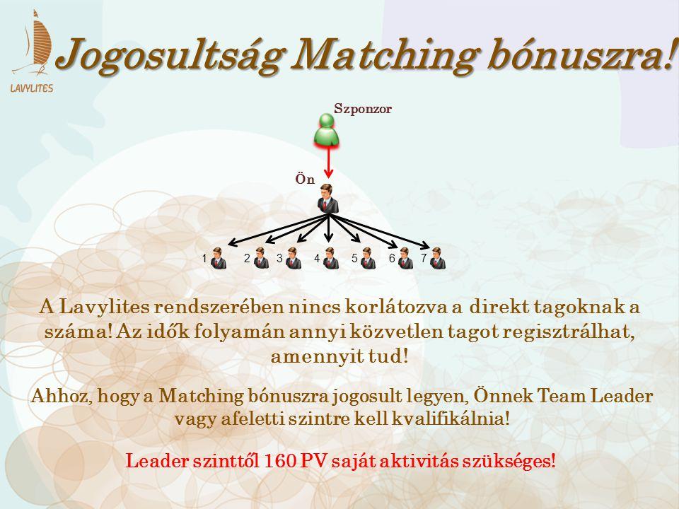 Jogosultság Matching bónuszra! Ahhoz, hogy a Matching bónuszra jogosult legyen, Önnek Team Leader vagy afeletti szintre kell kvalifikálnia! Leader szi