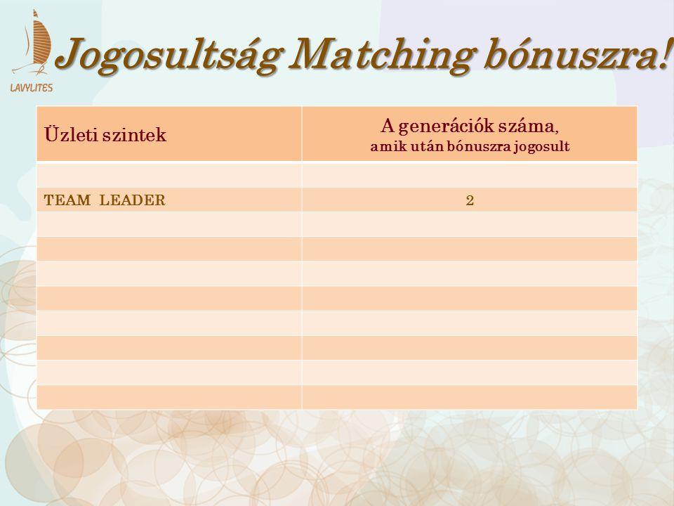 Üzleti szintek A generációk száma, amik után bónuszra jogosult TEAM LEADER2 Jogosultság Matching bónuszra!