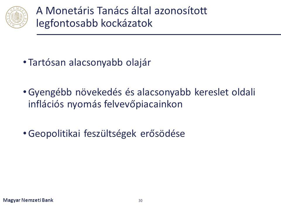 A Monetáris Tanács által azonosított legfontosabb kockázatok Tartósan alacsonyabb olajár Gyengébb növekedés és alacsonyabb kereslet oldali inflációs n
