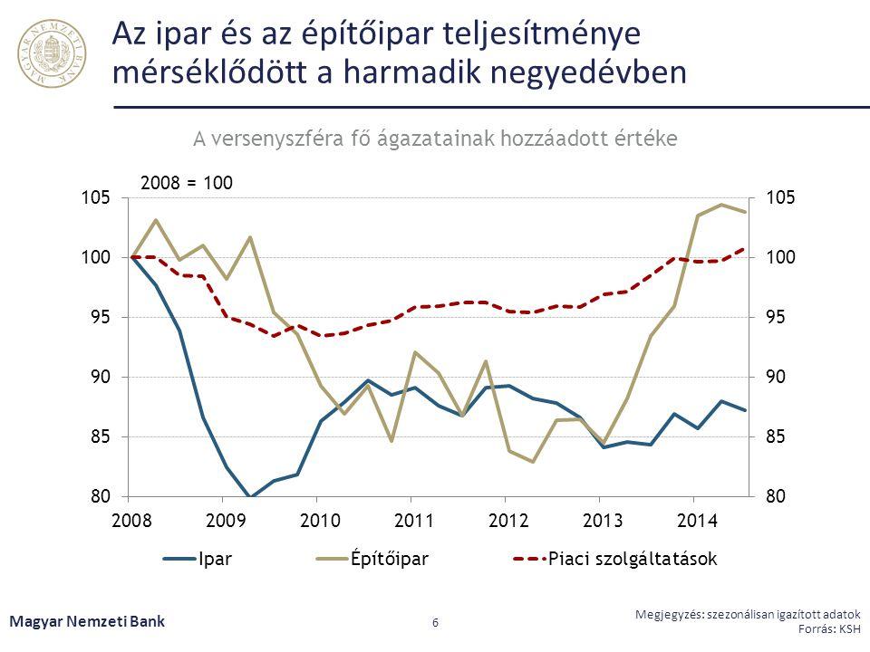Az ipar és az építőipar teljesítménye mérséklődött a harmadik negyedévben Magyar Nemzeti Bank 6 Megjegyzés: szezonálisan igazított adatok Forrás: KSH