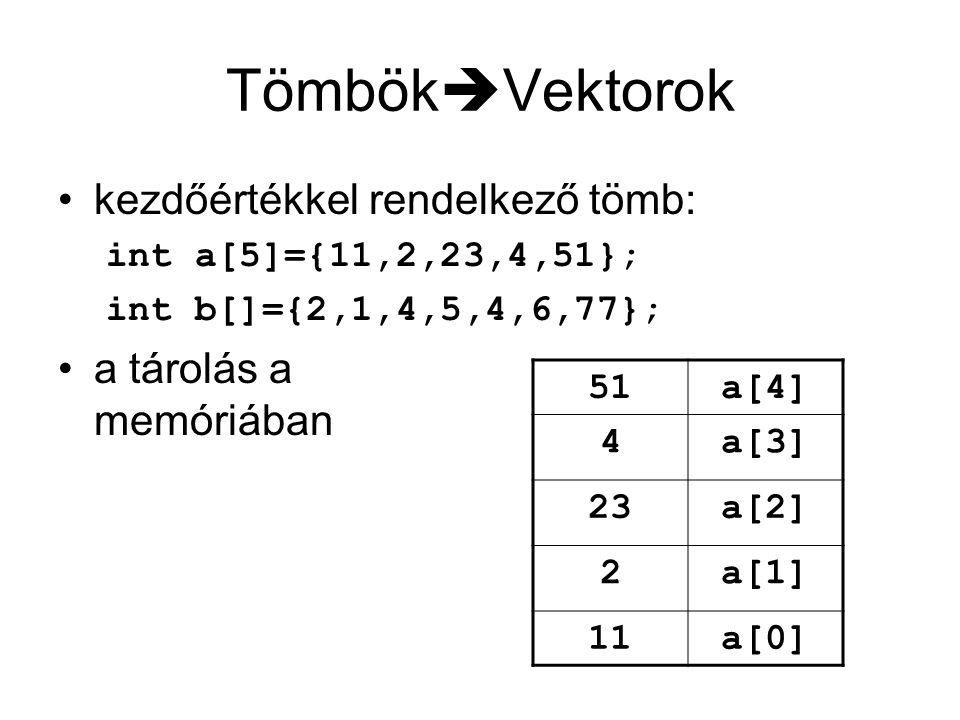 Tömbök  Vektorok kezdőértékkel rendelkező tömb: int a[5]={11,2,23,4,51}; int b[]={2,1,4,5,4,6,77}; a tárolás a memóriában 51a[4] 4a[3] 23a[2] 2a[1] 11a[0]