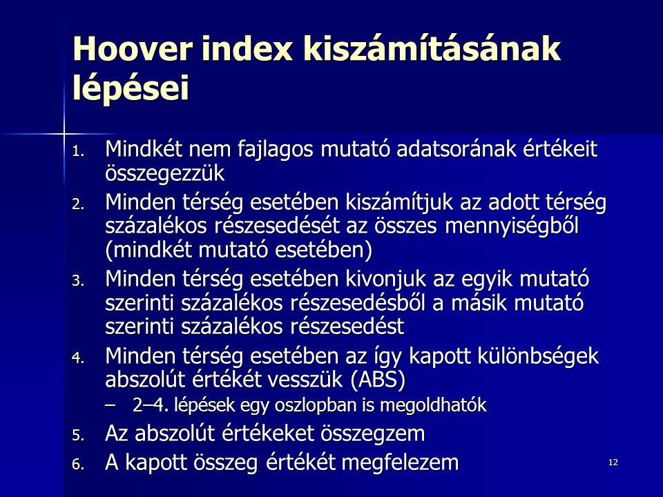 12 Hoover index kiszámításának lépései 1.