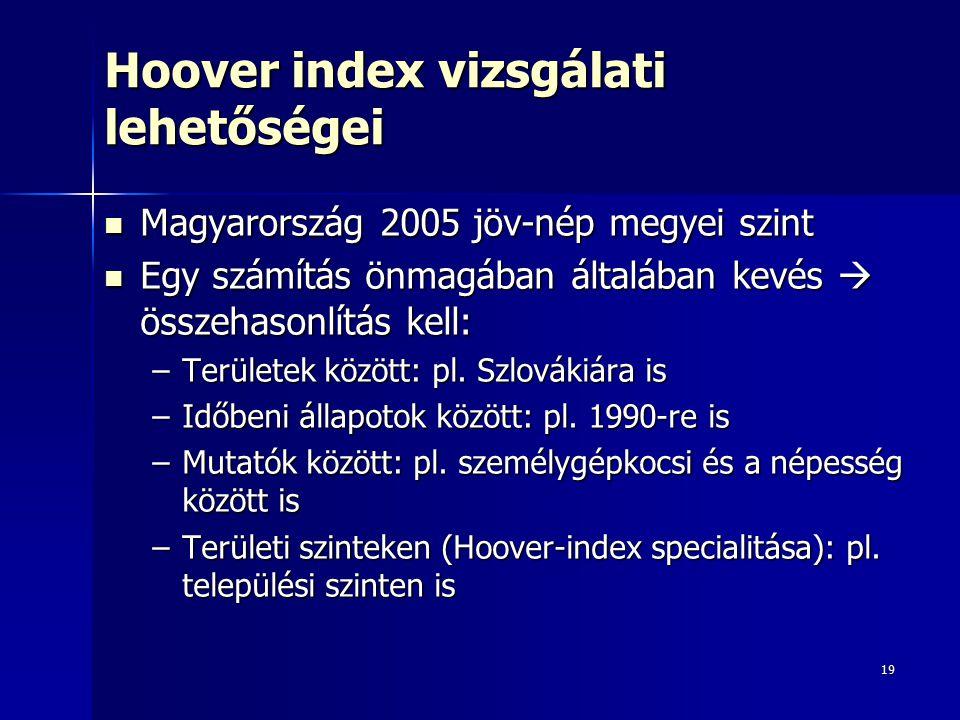 19 Hoover index vizsgálati lehetőségei Magyarország 2005 jöv-nép megyei szint Magyarország 2005 jöv-nép megyei szint Egy számítás önmagában általában kevés  összehasonlítás kell: Egy számítás önmagában általában kevés  összehasonlítás kell: –Területek között: pl.