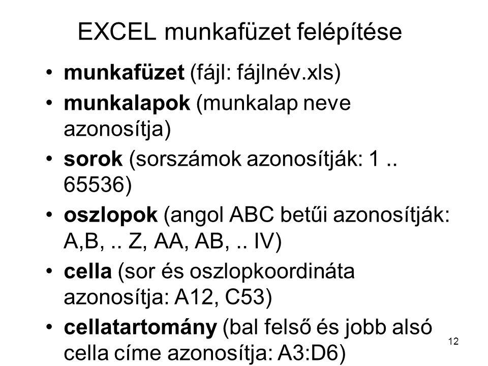 12 EXCEL munkafüzet felépítése munkafüzet (fájl: fájlnév.xls) munkalapok (munkalap neve azonosítja) sorok (sorszámok azonosítják: 1..