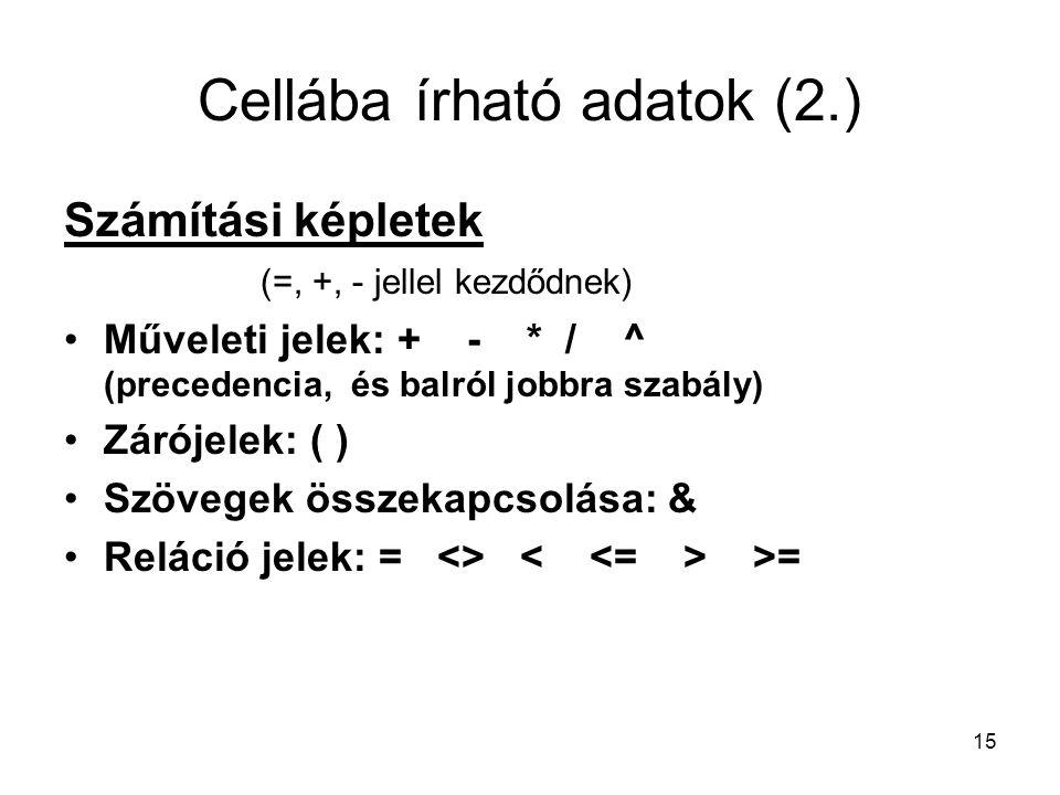 15 Cellába írható adatok (2.) Számítási képletek (=, +, - jellel kezdődnek) Műveleti jelek: + - * / ^ (precedencia, és balról jobbra szabály) Zárójelek: ( ) Szövegek összekapcsolása: & Reláció jelek: = <> >=