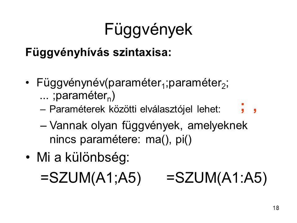 18 Függvények Függvényhívás szintaxisa: Függvénynév(paraméter 1 ;paraméter 2 ;...