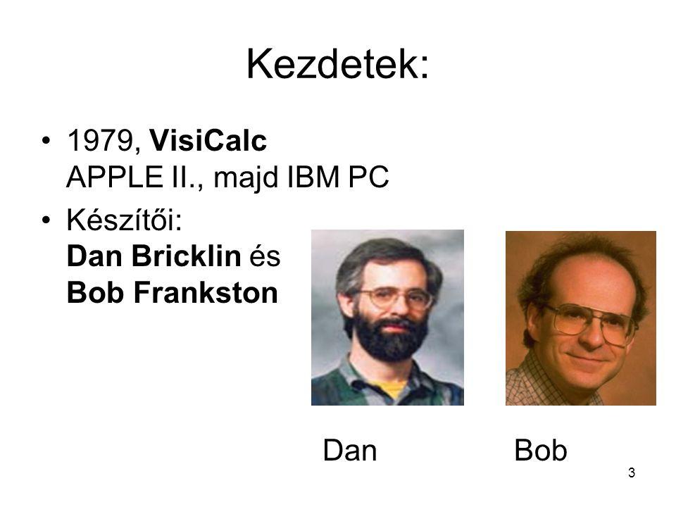 3 Kezdetek: 1979, VisiCalc APPLE II., majd IBM PC Készítői: Dan Bricklin és Bob Frankston DanBob