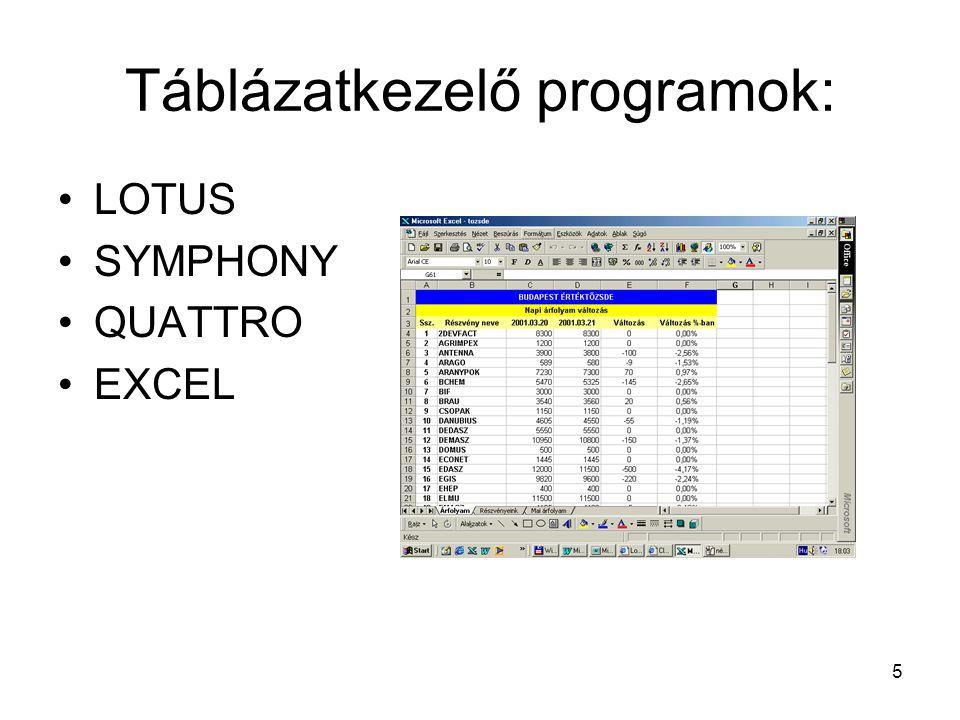 6 Táblázatkezelők szolgáltatásai (1.) a táblázat celláiban numerikus és szöveg típusú adatok tárolhatók, a cellák címét felhasználva számítási képletek definiálhatók, a számítás eredménye azonnal megjelenik a képernyőn, az adatok megváltoztatásával a képletek eredményeit (automatikusan) újra számolja a program, A számítási képletekben függvények széles választéka használható.