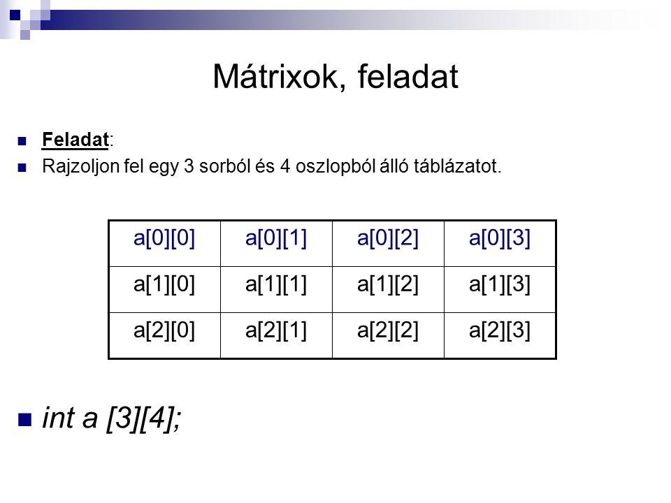 Mátrixok, feladat Feladat: Rajzoljon fel egy 3 sorból és 4 oszlopból álló táblázatot. int a [3][4]; a[2][3]a[2][2]a[2][1]a[2][0] a[1][3]a[1][2]a[1][1]