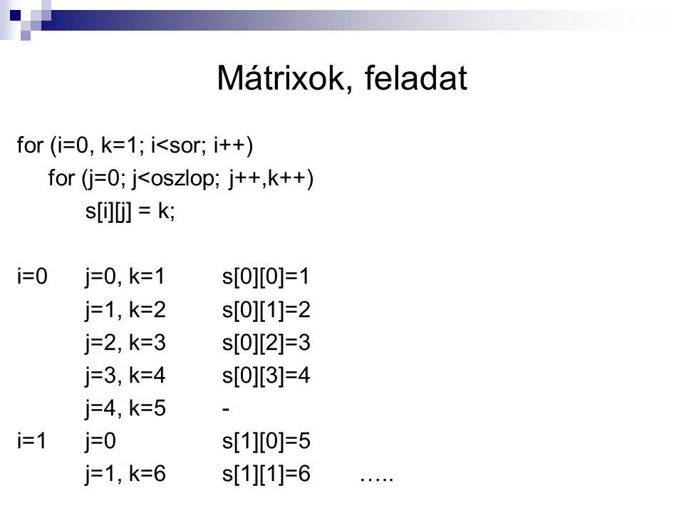 Mátrixok, feladat for (i=0, k=1; i<sor; i++) for (j=0; j<oszlop; j++,k++) s[i][j] = k; i=0j=0, k=1s[0][0]=1 j=1, k=2s[0][1]=2 j=2, k=3s[0][2]=3 j=3, k