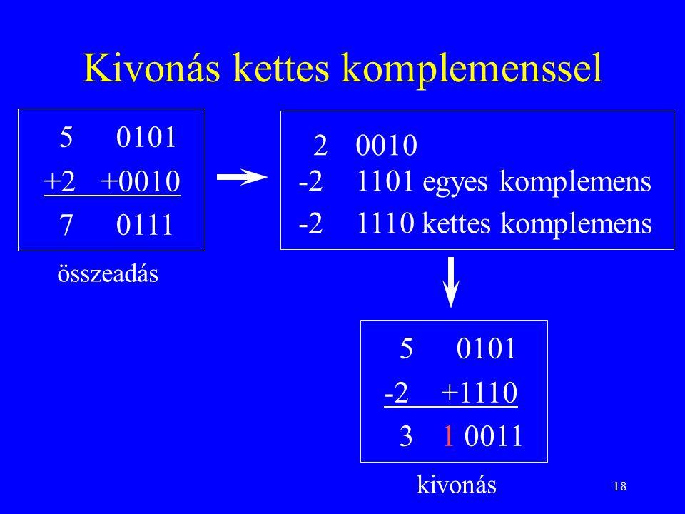 18 Kivonás kettes komplemenssel 5 0101 +2+0010 7 0111 5 0101 -2 +1110 31 0011 20010 -21101 egyes komplemens -2 1110 kettes komplemens összeadás kivoná