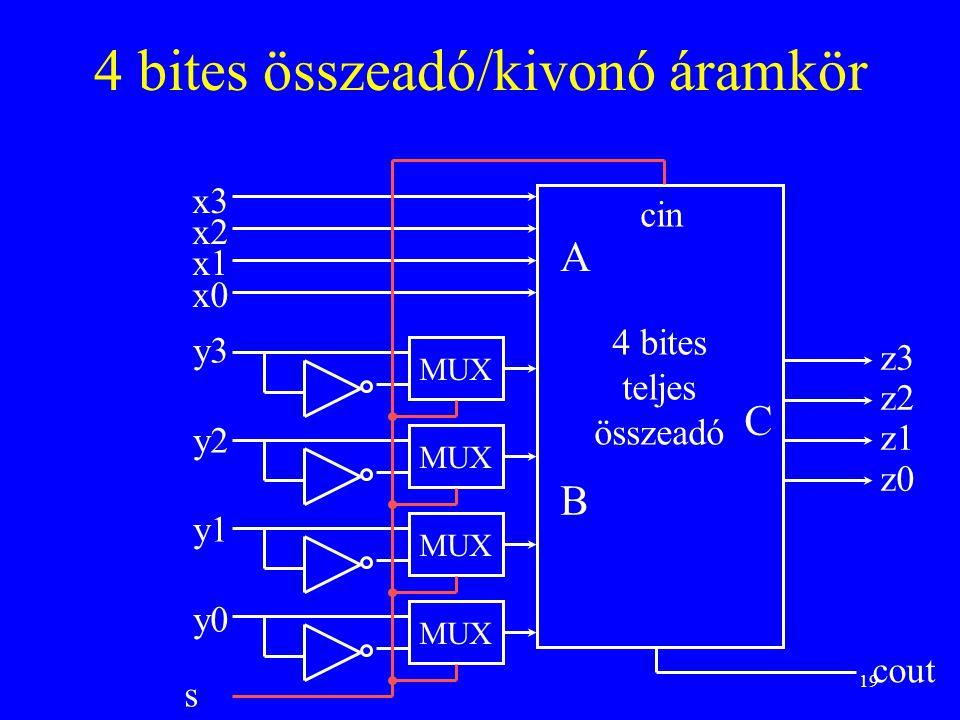 19 4 bites összeadó/kivonó áramkör x3 x2 x1 x0 y3 y2 y1 y0 MUX s cout z3 z2 z1 z0 A B C 4 bites teljes összeadó cin