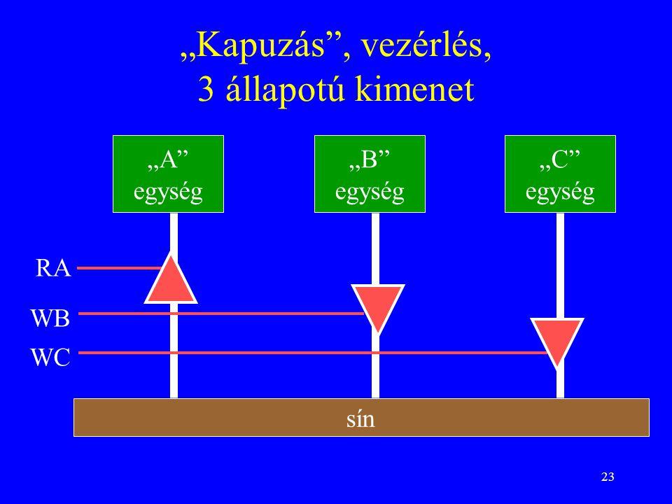 """23 """"Kapuzás"""", vezérlés, 3 állapotú kimenet sín """"A"""" egység """"B"""" egység """"C"""" egység RA WB WC"""