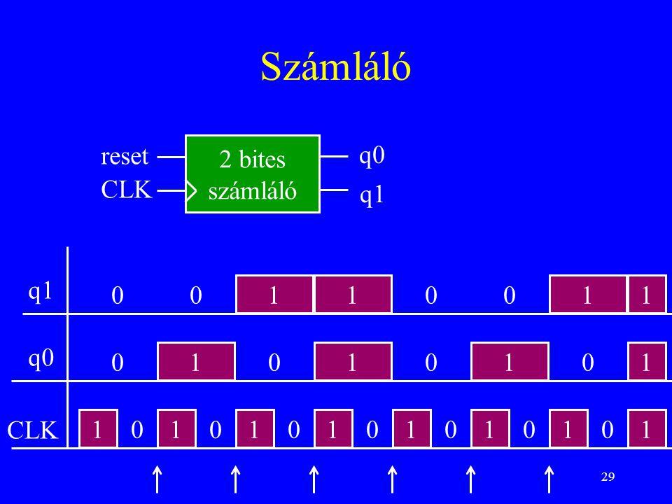 29 Számláló 2 bites számláló CLK reset q0 q1 111 1 11 1 111 1 1 1 1 1 10 0 0 0 00 00 CLK q0 q1 00000 0 0