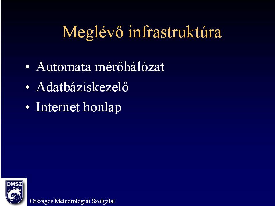 Országos Meteorológiai Szolgálat