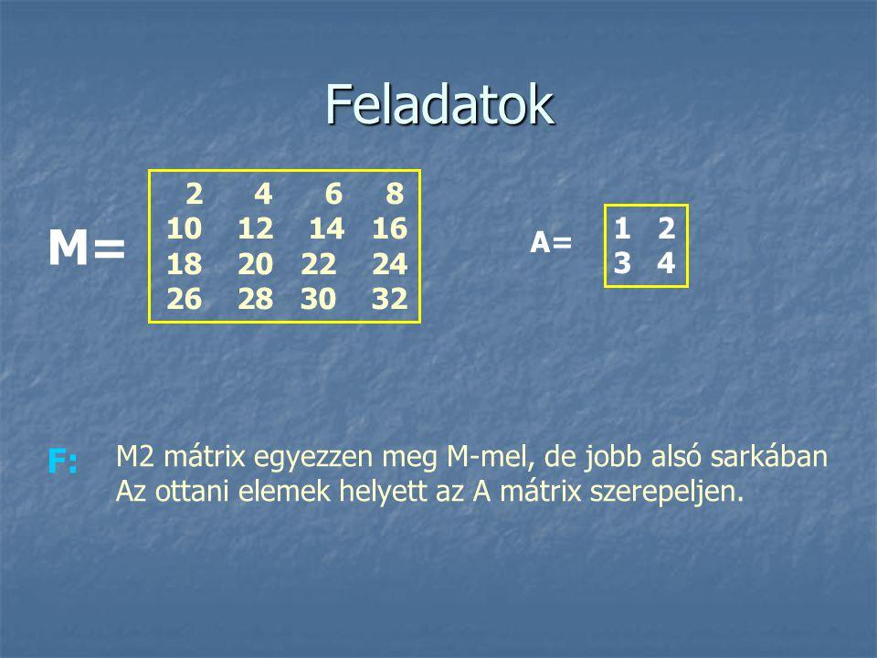 Feladatok 2 4 6 8 10 12 14 16 18 20 22 24 26 28 30 32 M= A= 1 2 3 4 F: M2 mátrix egyezzen meg M-mel, de jobb alsó sarkában Az ottani elemek helyett az A mátrix szerepeljen.