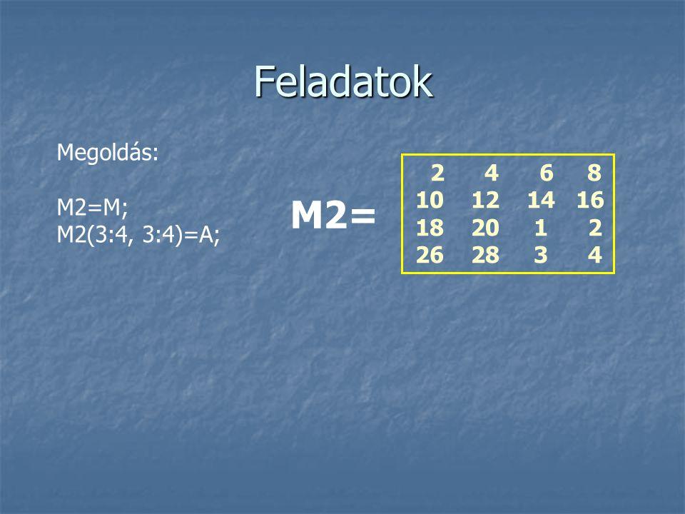 Feladatok Megoldás: M2=M; M2(3:4, 3:4)=A; 2 4 6 8 10 12 14 16 18 20 1 2 26 28 3 4 M2=