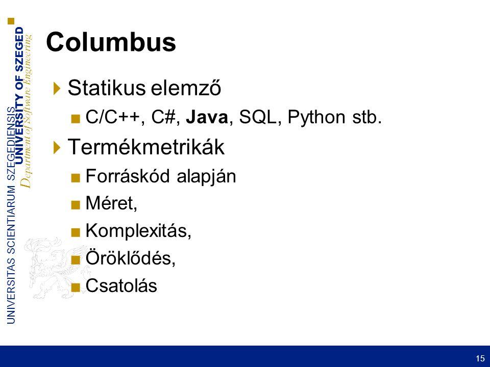 UNIVERSITY OF SZEGED D epartment of Software Engineering UNIVERSITAS SCIENTIARUM SZEGEDIENSIS Columbus  Statikus elemző ■C/C++, C#, Java, SQL, Python stb.