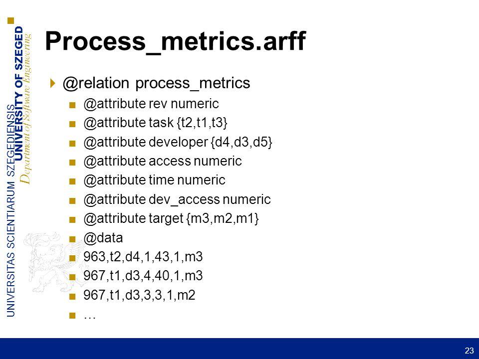 UNIVERSITY OF SZEGED D epartment of Software Engineering UNIVERSITAS SCIENTIARUM SZEGEDIENSIS Process_metrics.arff  @relation process_metrics ■@attribute rev numeric ■@attribute task {t2,t1,t3} ■@attribute developer {d4,d3,d5} ■@attribute access numeric ■@attribute time numeric ■@attribute dev_access numeric ■@attribute target {m3,m2,m1} ■@data ■963,t2,d4,1,43,1,m3 ■967,t1,d3,4,40,1,m3 ■967,t1,d3,3,3,1,m2 ■… 23