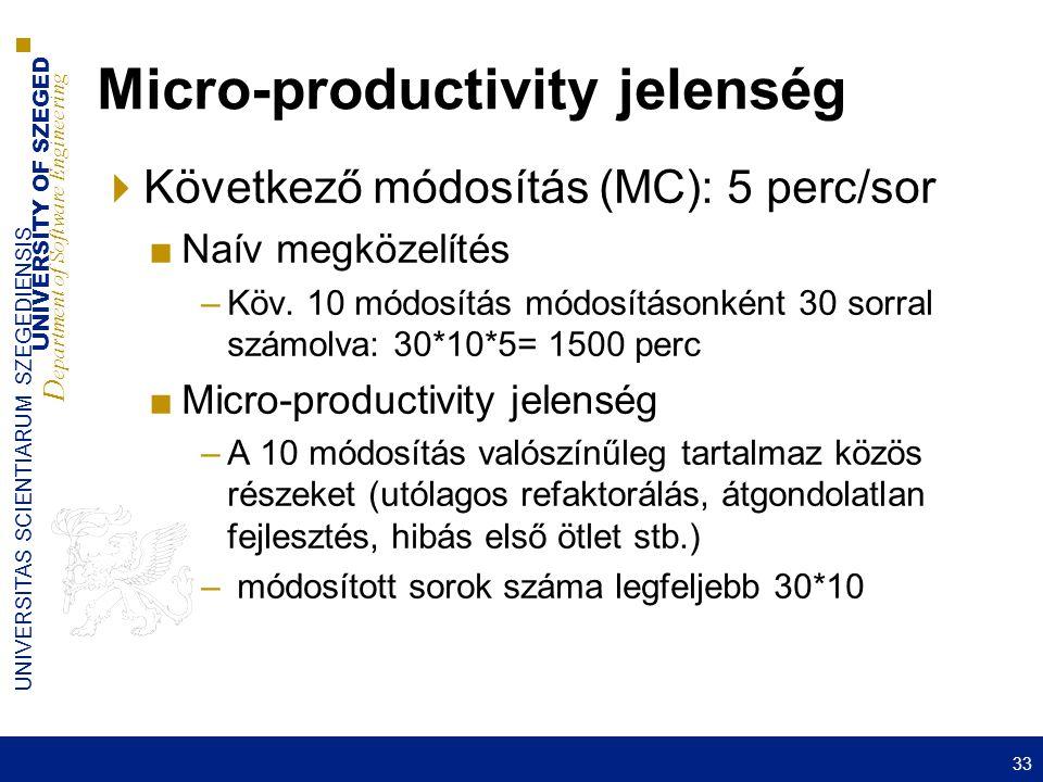 UNIVERSITY OF SZEGED D epartment of Software Engineering UNIVERSITAS SCIENTIARUM SZEGEDIENSIS Micro-productivity jelenség  Következő módosítás (MC): 5 perc/sor ■Naív megközelítés –Köv.