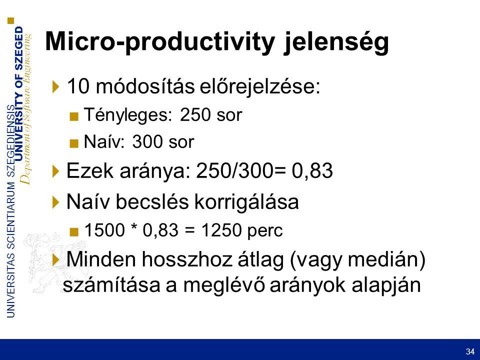 UNIVERSITY OF SZEGED D epartment of Software Engineering UNIVERSITAS SCIENTIARUM SZEGEDIENSIS Micro-productivity jelenség  10 módosítás előrejelzése: ■Tényleges: 250 sor ■Naív: 300 sor  Ezek aránya: 250/300= 0,83  Naív becslés korrigálása ■1500 * 0,83 = 1250 perc  Minden hosszhoz átlag (vagy medián) számítása a meglévő arányok alapján 34